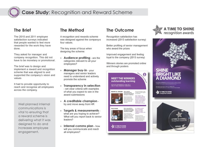 Recognition programme case study